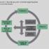Economía Circular - Ejes Estrategia Española